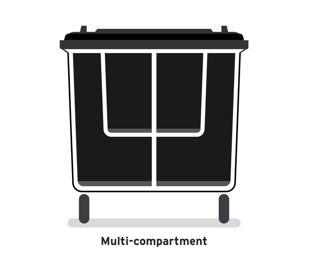 Multi-compartment for packages